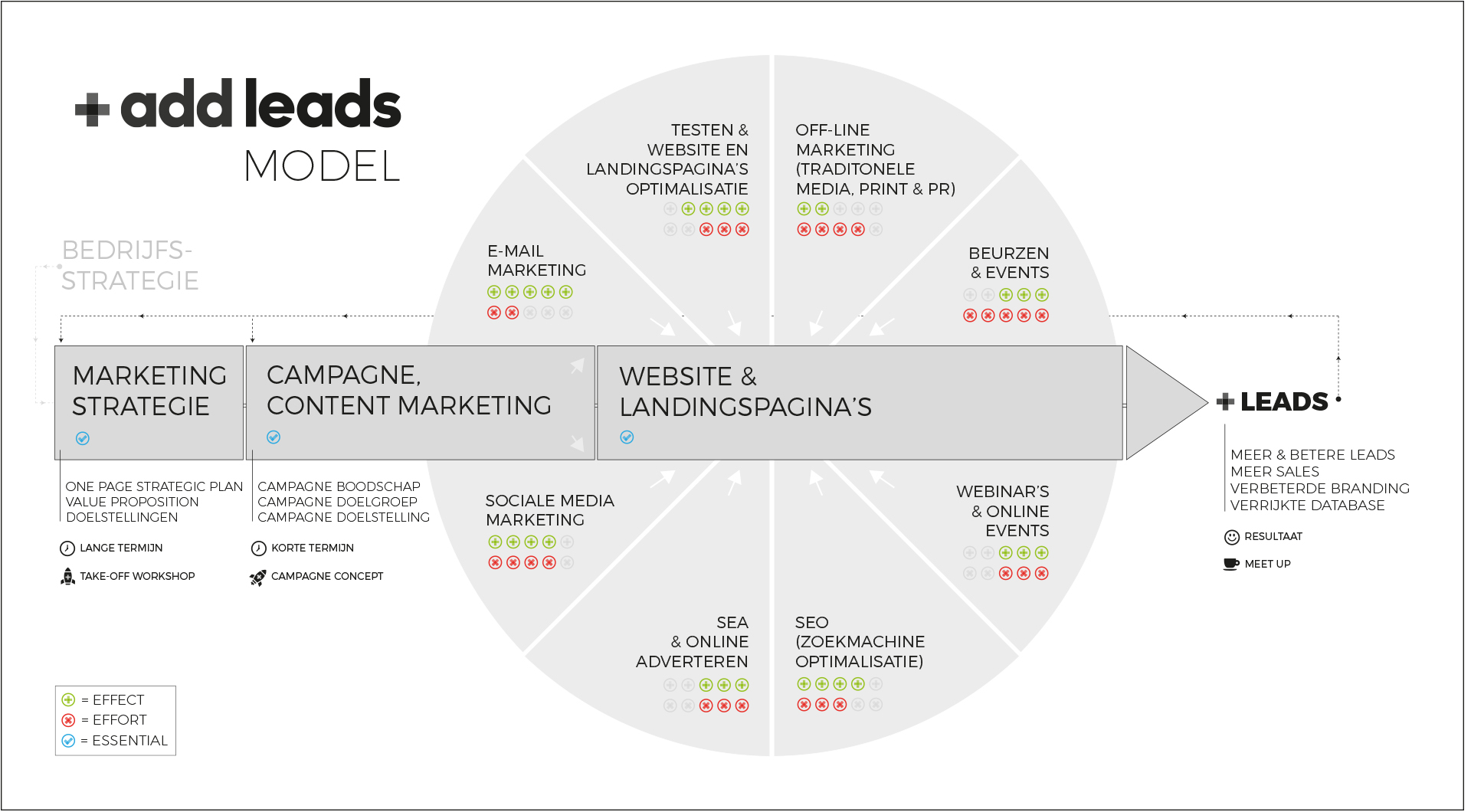 addleads-model